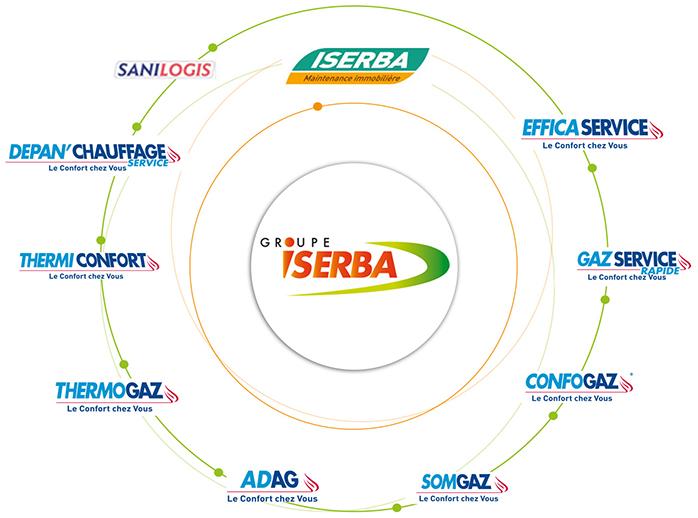 Grupo ISERBA pone en marcha su transformación digital