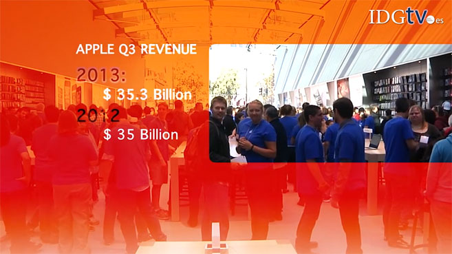 resultados Apple Q3 2013